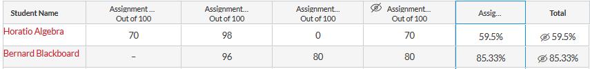 Hidden grades